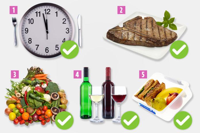 Dieta Cum se ţine, meniu şi câte kilograme poţi slăbi | Click, cura de slabire cu 16 ore pauza